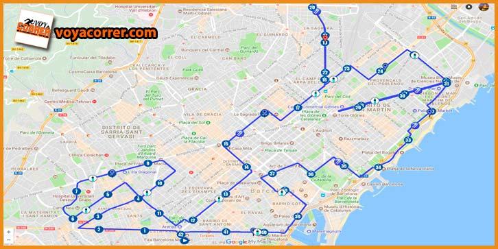 Recorrido de la Zurich Maraton de Barcelona - voyacorrer.com